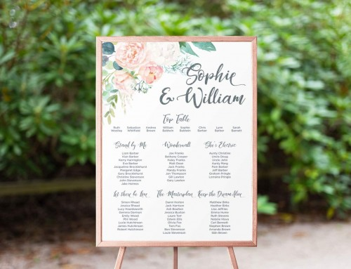 Sophie & William – Wedding Planner