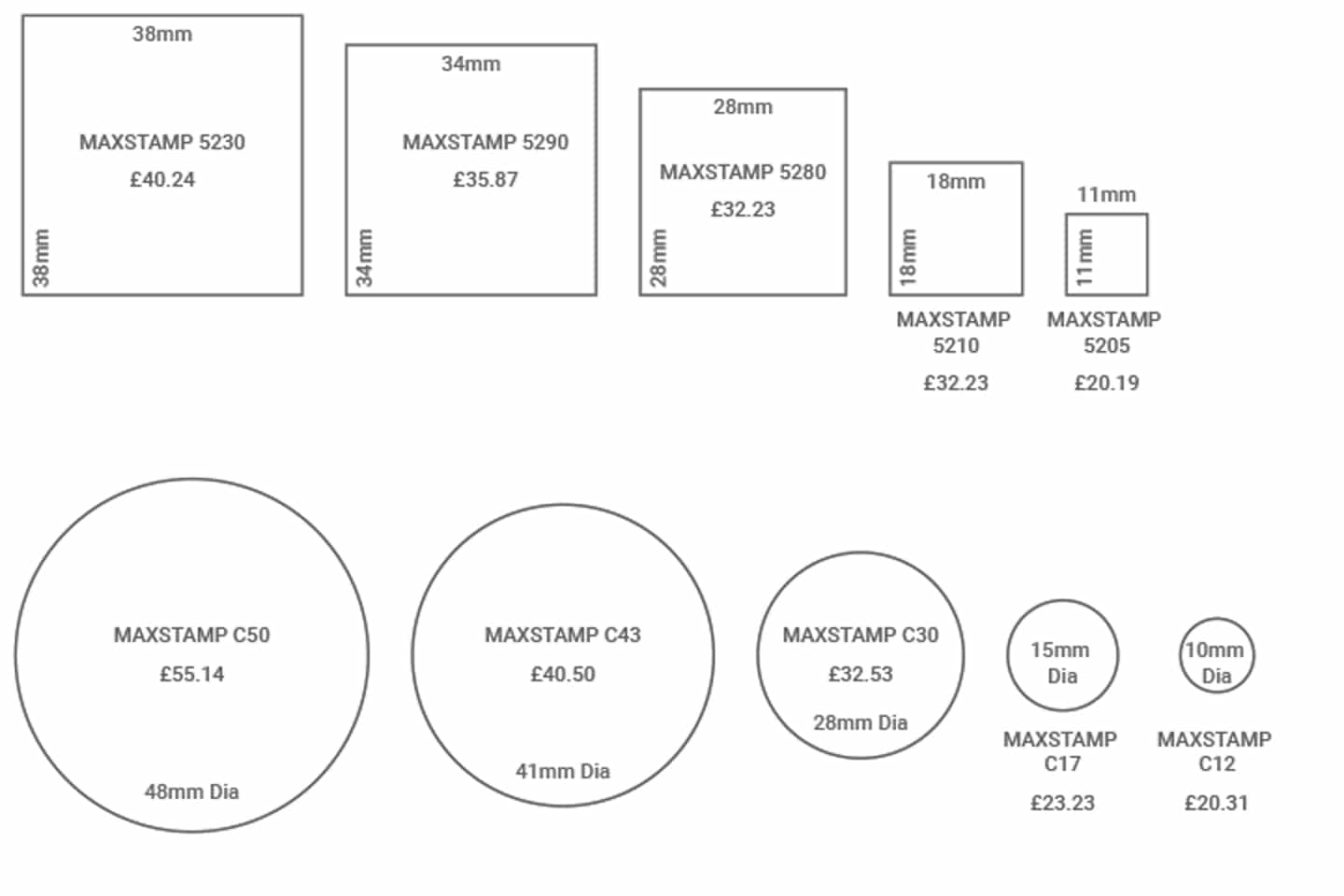 Rubber Stamps, easy to use pricing chart for Square & Round Self-Inking Rubber Stamps, Staffordshire